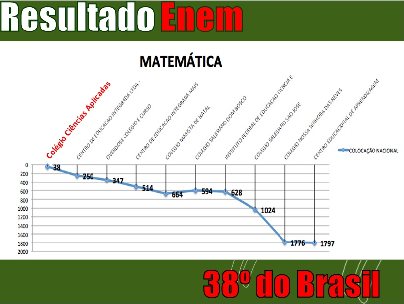 grafico MAT