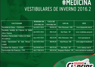 VESTIBULARES DE INVERNO 2016.2 – MEDICINA