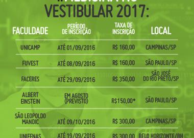 Lista com os principais Vestibulares de Medicina 2017
